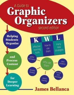 A Guide to Graphic Organizers: Helping Students Organize and Process Content for Deeper Learning