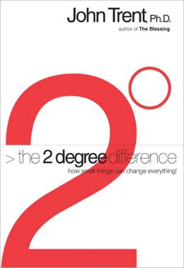 The 2 Degree Difference
