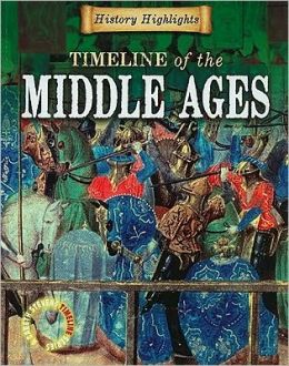 Timeline of the Middle Ages