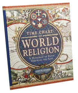 Time Chart of World Religion: A Histomap of Faith Through the Ages