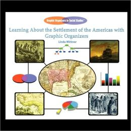Learning About The Settlement Of The Americas With Graphic Organizers
