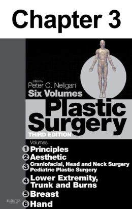 Botulinum toxin (BoNT-A): Chapter 3 of Plastic Surgery