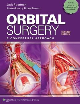 Orbital Surgery: A Conceptual Approach