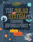The Solar System through Infographics