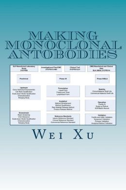 Making Monoclonal Antobodies: A CMC Strategy and QbD Approach