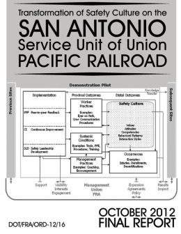 Transformation of Safety Culture on the San Antonio Service Unit of Union Pacific Railroad