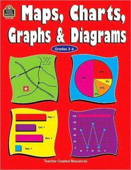 Maps, Charts, Graphs and Diagrams