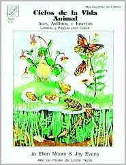 Ciclos de la Vida Animales: Aves, Anfibios, E Insectos