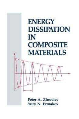 Energy Dissipation In Composite Materials
