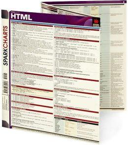 HTML (SparkCharts)