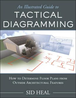 An Illustrated Guide to Tactical Programming: How to Determine Floor Plans from Outside Architectural Features