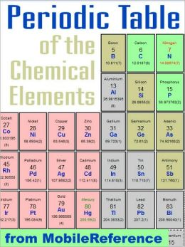 Periodic Table of the Chemical Elements (Mendeleev's Table): including tables of Melting & boiling points, Density, Electronegativity, Electron affinity, and much more.