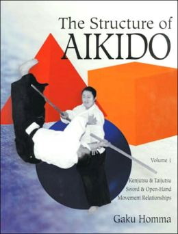 The Structure of Aikido: Kenjutsu and Taijutsu Movement Relationships
