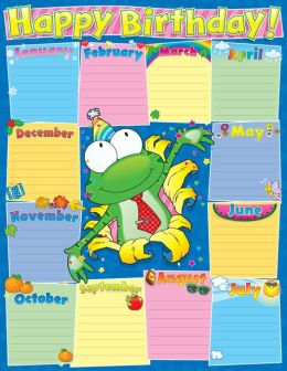 Frog Birthday - Laminated