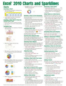 Microsoft Excel 2010 Charts & Sparklines Quick Reference Guide (Cheat Sheet of Instructions, Tips & Shortcuts - Laminated Card)
