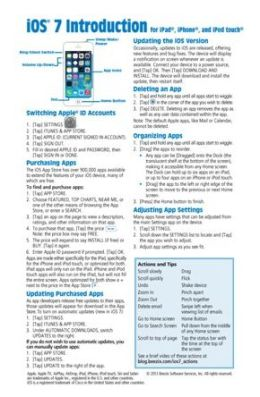 iOS 7 Introduction Quick Reference Guide: for iPad, iPhone, and iPod touch (Cheat Sheet of Instructions, Tips & Shortcuts - Laminated Guide)
