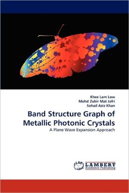 Band Structure Graph Of Metallic Photonic Crystals