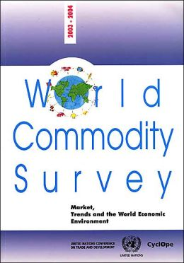 World Commodity Survey Market Trends and the World Economy Environment