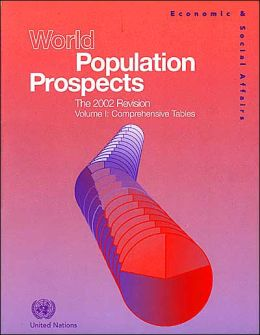 World Population Prospects Comprehensive Tables